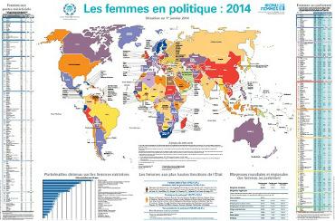 Les femmes en politique 2014
